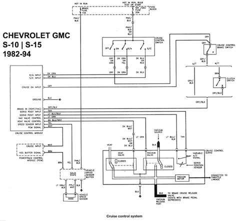 1989 Chevy Wiring Diagram by 1989 Chevy S10 Wiring Diagram