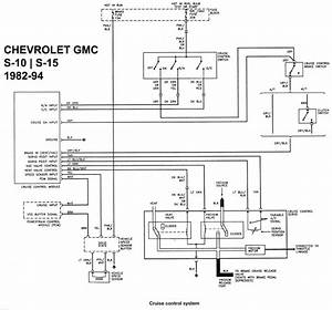 1995 Chevrolet S10 Wiring Diagram