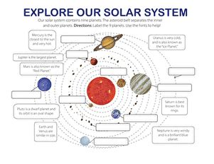 planets in our solar system worksheet education com