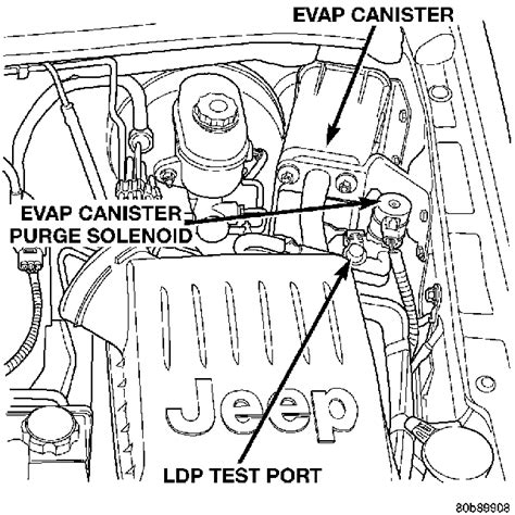 2011 Jeep Wrangler Purge Solenoid Wiring Diagram by Need Some Help With Gas Cap Code Jeepforum