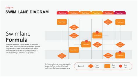 swimlane diagram powerpoint template slidebazaar