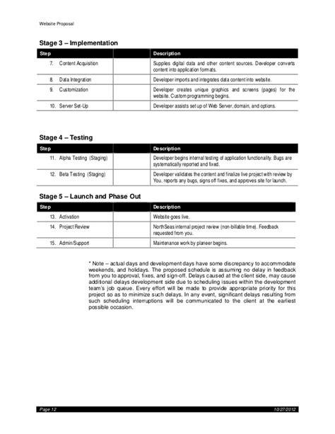 Web site proposal