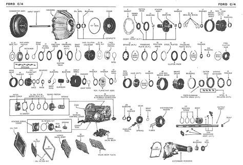 kelly hotrod ford cc transmission data  links