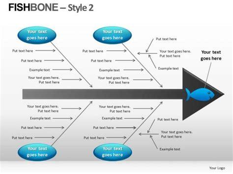 fishbone diagram template powerpoint jeopardy for smartboard powerpoint templates ptemplates lima city de