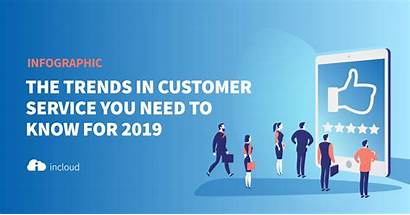 Customer Service Trends Infographic