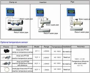 Tuf Heat Module Meter Made In China Factory  Manufacturers And
