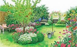 Blumenbeete Zum Nachpflanzen : vom rasen zum landhausgarten bauerngarten tr dg rdsarbete tr dg rdsdesign und rabatter ~ Yasmunasinghe.com Haus und Dekorationen