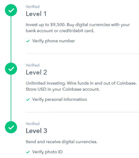 Address bitcoin what is my bitcoin refund address coinbase. How to Buy Bitcoin (BTC) on Coinbase - A Step-By-Step Guide w/ Pictures