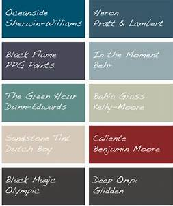 Virginia 2018 Paint Colors Of The Year Amazing Wallpaper