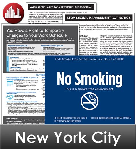 New York City, Ny Laminated Workplace Poster Package