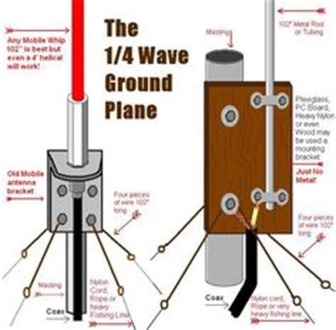6 meter 5 8 wave vertical antenna project by g3jvl ham radio stuff ham radio