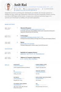 Promoter Cv Beispiel Visualcv Lebenslauf Muster Datenbank