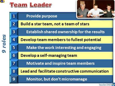 team leadership  roles   team leader