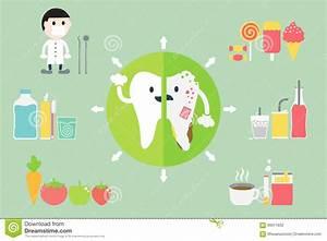 Comparison Healthy And Unhealthy Teeth Stock Vector ...