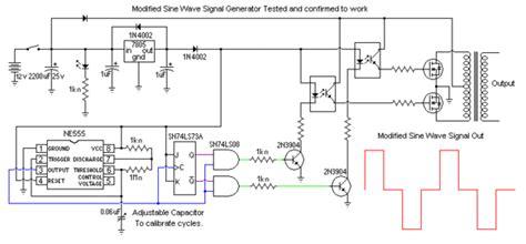 Modified Sine Wave Signal Generator Steps