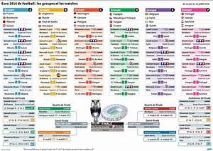 Calendrier Rallycross 2016 Championnat Du Monde : calendrier dates heures cha nes le programme t l de l 39 euro 2016 match par match le ~ Medecine-chirurgie-esthetiques.com Avis de Voitures