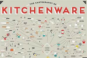 Pop Chart Map Kitchenware Map Makes The Best Poster Art Huffpost