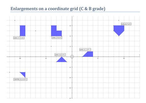 enlargements on a coordinate grid worksheet by tristanjones teaching resources tes