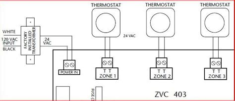 Insteon Thermostat Wiring Diagram by Taco Zvc403 To Insteon Wifi Thermostat Doityourself