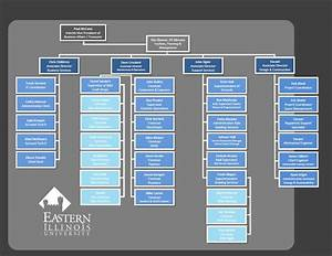 Eastern Illinois University Facilities Planning And