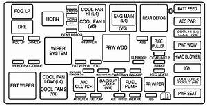 2001 Saturn L200 Fuse Box Diagram