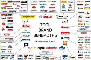 Who Owns Which Power Tool Brands BeThePro com