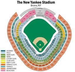 Yankee Stadium Floor Plan