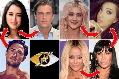 celebrity big brother 2016 rumoured romances friendships