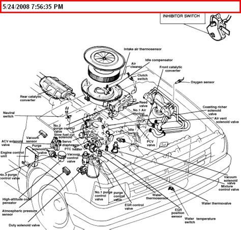 Have Mazda Pickup Ltr Carb The