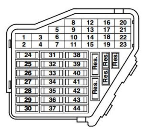 2006 Vw Passat Fuse Box Diagram by Vw Passat 1998 2006 B5 Fuse Box Diagram Automotive