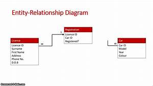 Database Schema  Entity Relationship Diagram