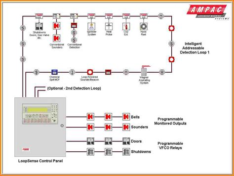 alarm wiring diagram addressable gallery