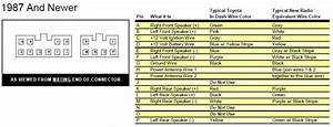 Toyota Landcruiser 100 Series Radio Wiring Diagram