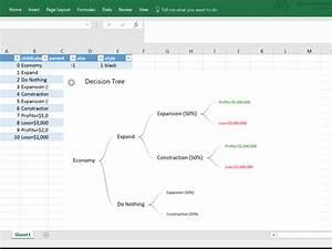 Decision Chart Excel Decision Tree Excel Add In