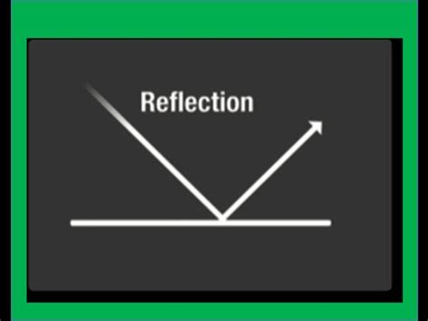 What Is Reflection Of Light Science For Kids Youtube