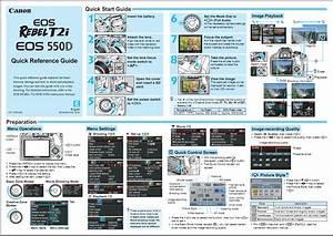 The Canon Eos 550d