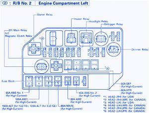 Lexus Sc400 1996 Fuse Box  Block Circuit Breaker Diagram