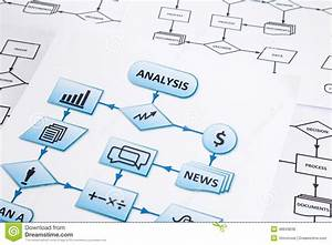 Business Process Analysis Worksheets Stock Photo