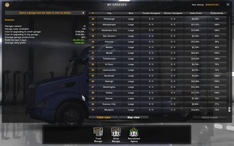 Ats Garage Locations by Established Company Profile V1 2 Mod Ats Mod American