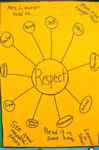Respect Bubble Map