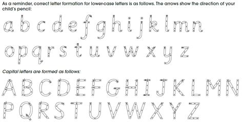handwriting  letter formation someries infant