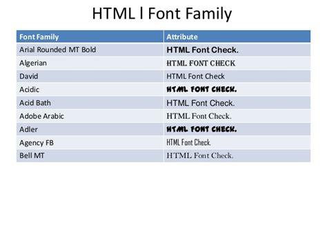 Html [basic] --by Abdulla-al Baset