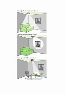 Repartition Spot Led Plafond : repartition spot led plafond spot led encastrable exterieur plafond 5 spot encastrable plafond ~ Melissatoandfro.com Idées de Décoration