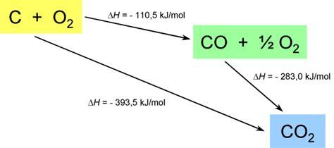 vernetztes studium chemie chemie fuer mediziner satz