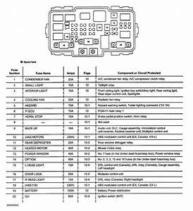2005 Honda Cr V Fuse Box Diagram