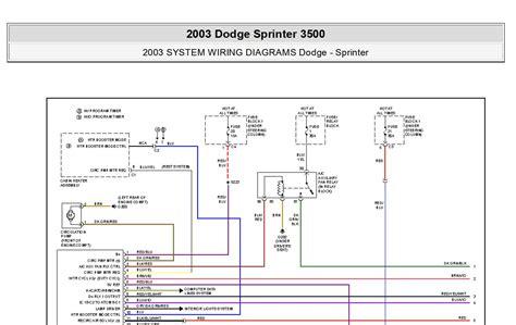 Pdf Online Dodge Sprinter System Wiring