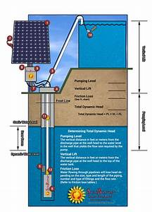 Water Pressure Tank Diagram  Water  Free Engine Image For