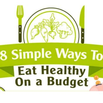8 Simple Ways To Eating Healthy Food On A Budget  Weve Tried It