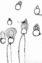 Jewellery Jewelry Sketch Sketches Drawing Ring Sketchbook Drawings Designs Creative Illustration Books Process Sketchbooks Bespoke Wheeler Katherine sketch template