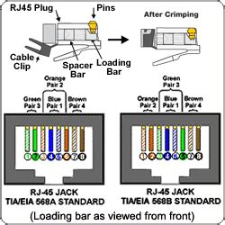similiar cat6 wiring keywords the jack cat 5 cable wiring diagram for rj45 wiring diagram photos